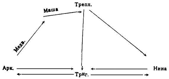 Реферат Тематическое Разнообразие Драматургии А. Н. Островского